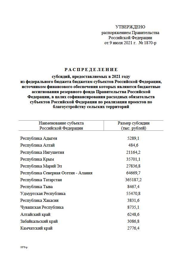 Выделено 6 млрд рублей на развитие сельских территорий