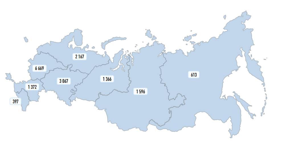 Юридические лица Реестра МСП России на 10.08.2020 года