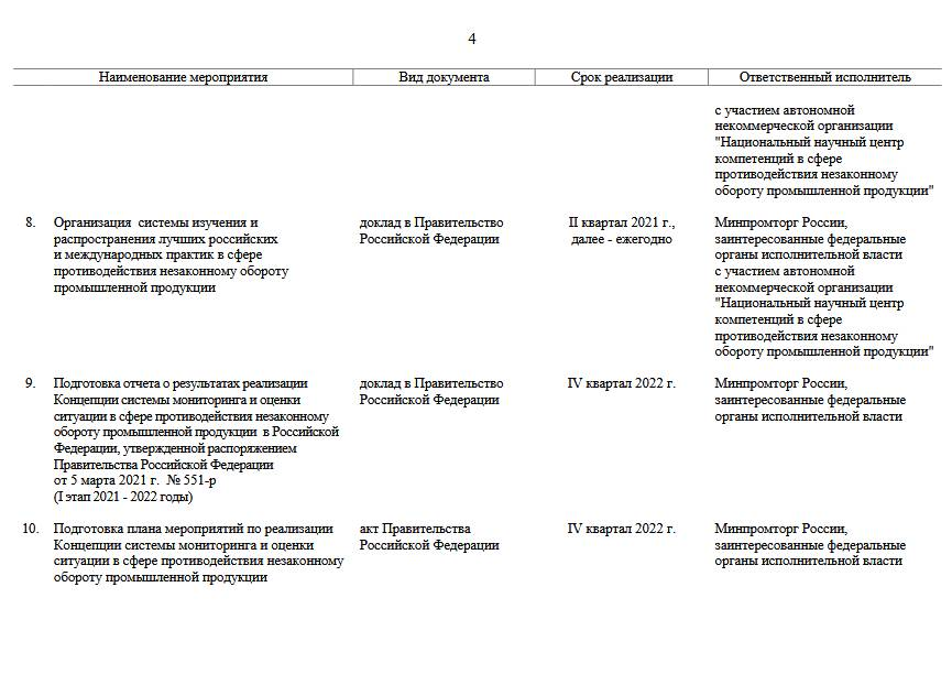 Концепция мониторинга и оценки ситуации в борьбе с контрафактом