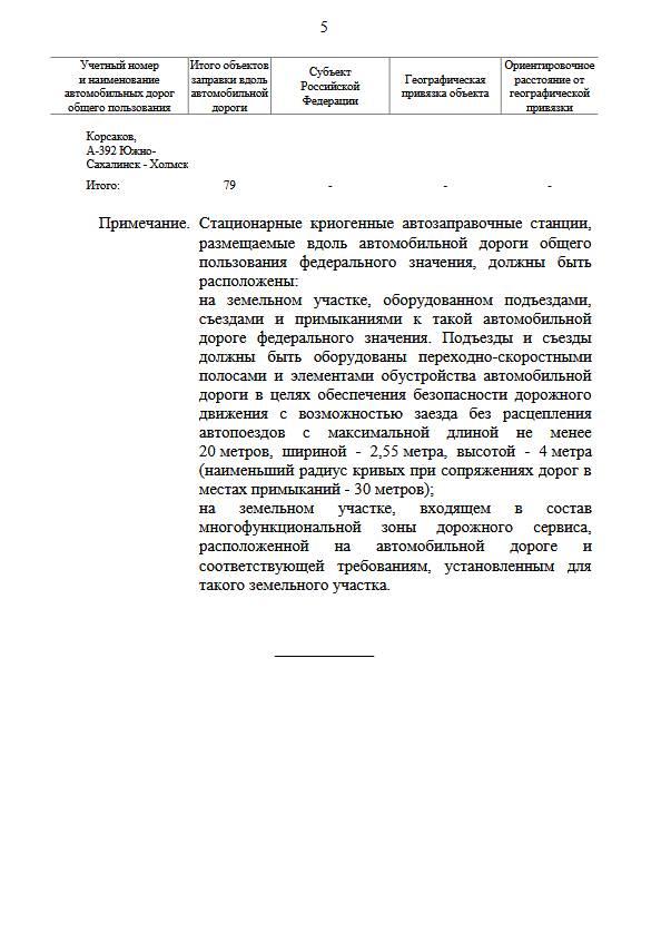 Правила субсидирования строительства газовых заправок