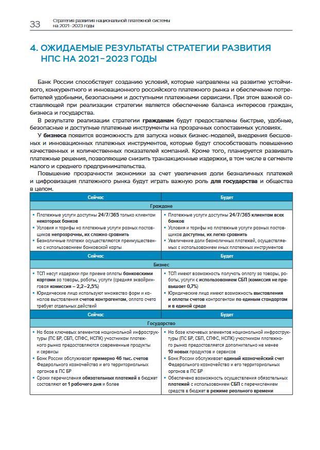 Национальная платежная система: стратегия развития до 2023 года
