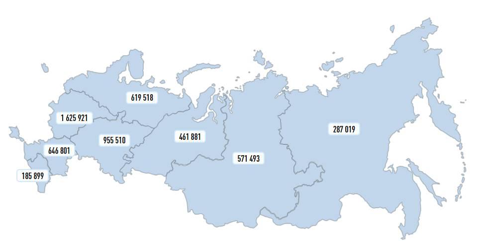 Микро субъекты Реестра МСП России на 10.08.2020 года