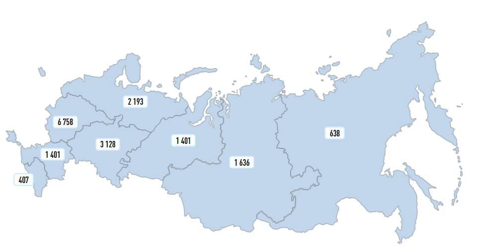 Субъекты среднего предпринимательства Реестра МСП России на 10.08.2020 года