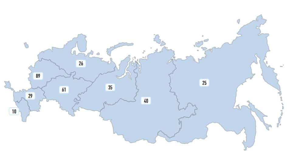 Индивидуальные предприниматели Реестра МСП России на 10.08.2020 года