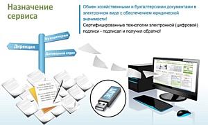 Новая версия межкорпоративного электронного документооборота eSign-Pro