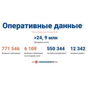 Covid-19: Оперативные данные по состоянию на 19 июля 10:45