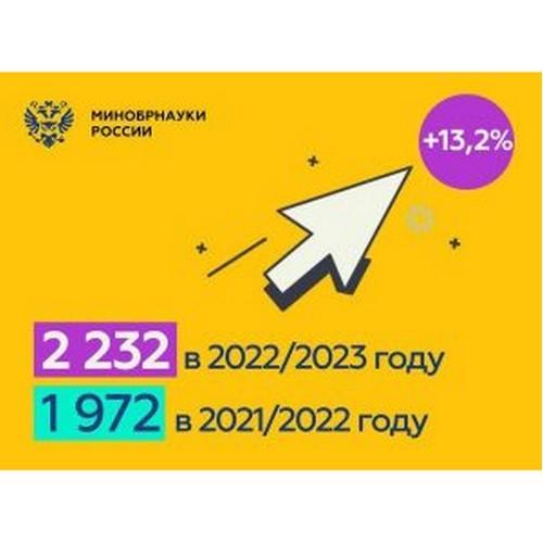 В КБГУ будет увеличено количество бюджетных мест
