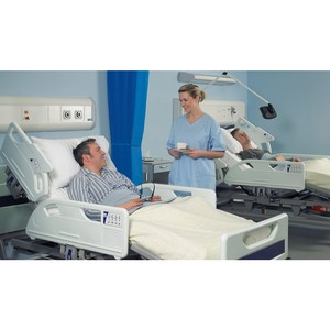 Hospital Beds Market - Global Industry Analysis, Size, Share and Growth, 2022
