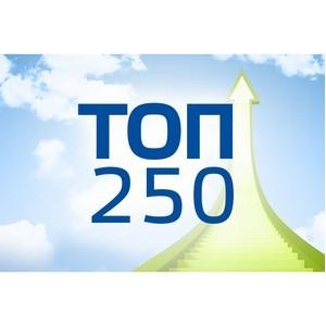 «Балтийский лизинг» занял 55 место в топ-250 крупнейших компаний СЗФО