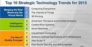 Top 10 стратегических технологических трендов IT на 2015 год согласно Gartner