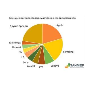 Онлайн-заемщики МФО предпочитают Apple