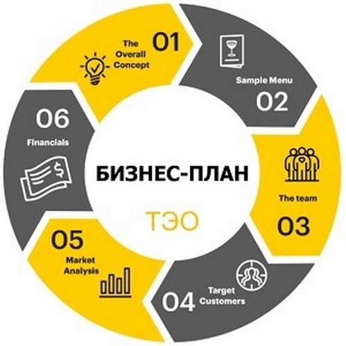 Заказать бизнес-план, ТЭО открытия бизнеса, создания производства