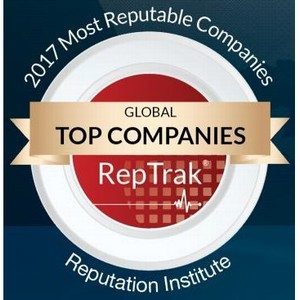 Ferrero заняла первое место среди продовольственных компаний в мировом рейтинге репутаций