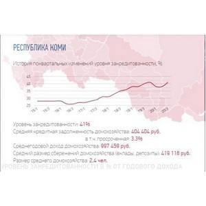 ОНФ: в Коми растет уровень закредитованности граждан