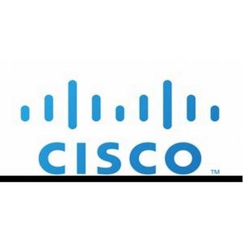 Исследование Cisco Broadband Index
