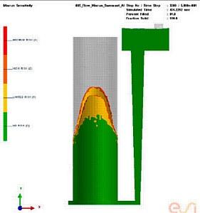 CSoft сообщает о выходе системы моделирования литейных процессов