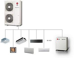 LG Electronics провела ежегодный курс повышения квалификации для авторизованных сервисных центров