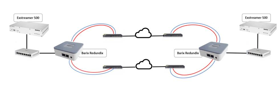 Barix Redundix - новое решение для повышения качества звука при