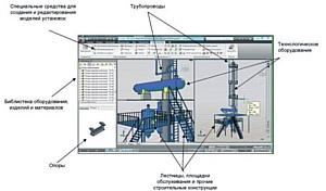 Model Studio Трубопроводы: инновационные российские технологии проектирования промышленных объектов
