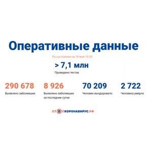 Covid-19: Оперативные данные по состоянию на 18 мая 10:35