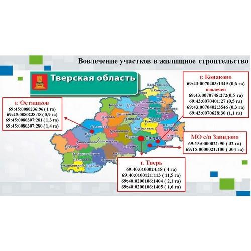 Тверской Росреестр провел совещание с застройщиками и банками региона
