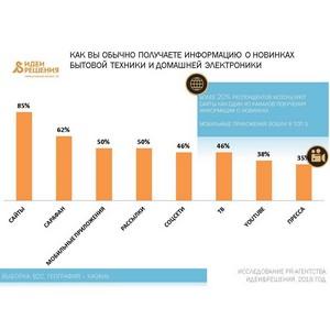 Рынок БТиЭ: Татарстан возглавил рейтинг регионов России по использованию мобильных приложений
