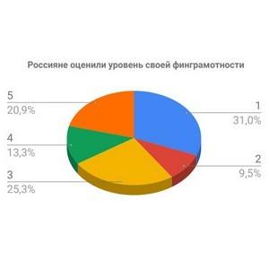 Россияне оценили уровень своей финансовой грамотности