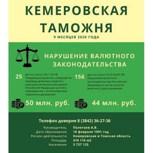 Кемеровские таможенники выявили нарушения валютного законодательства