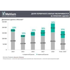 Доля сделок с новостройками на рынке жилья Москвы достигла максимума