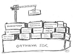 CDC представляет четвертую версию платформы разработки мобильных приложений Оптимум SDK