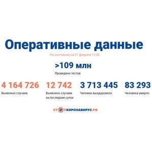 Covid-19: Оперативные данные по состоянию на 21 февраля 11:00