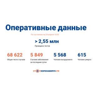 Covid-19: Оперативные данные по состоянию на 24 апреля 10:35
