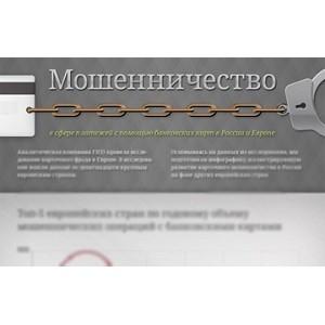 Мошенничество в сфере платежей с помощью банковских карт в России и Европе