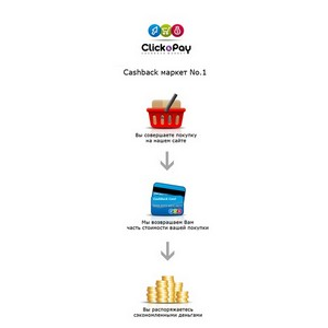 ClickAndPay стал партнером конкурса «Лицо Yes! 2012»