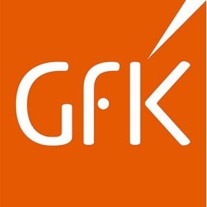 Исследование GfK: Эффект Covid-19