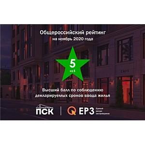 ГК «ПСК» – в числе самых надежных застройщиков Петербурга рейтинга ЕРЗ