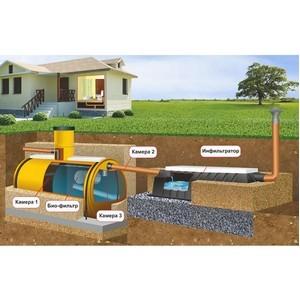 Теперь в продаже накопительные емкости для канализации