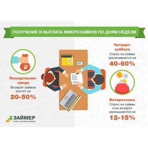 Займер личный кабинет income-bank.ru
