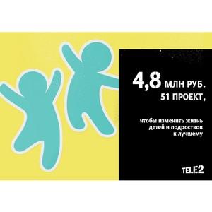 В конкурсе фонда «Навстречу переменам» и Tele2 поборется 51 предприниматель