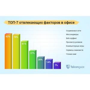 Топ-7 отвлекающих факторов, или Как прокрастинируют офисные работники