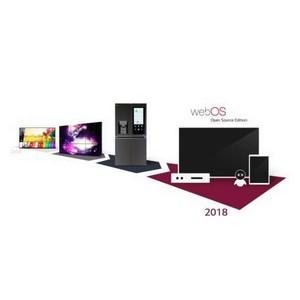 Webos делает следующий шаг в качестве глобальной платформы под руководством LG