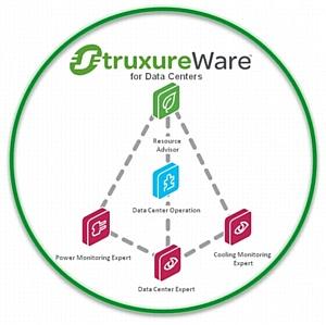 StruxureWare APC by Schneider Electric - лучшее решение управления ЦОД 2015 согласно Gartner и IDC