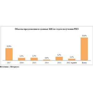 «Метриум»: Четверть квартир в сданных новостройках «старой» Москвы могут никогда не найти покупателя