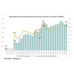 «Метриум»: Доля ЮВАО на рынке новостроек достигла исторического максимума