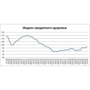 В 3 квартале кредитное здоровье россиян продолжило улучшаться
