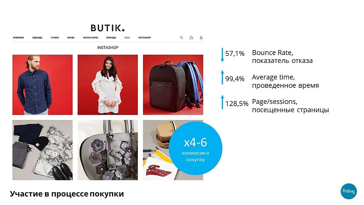 Кейс Бутик.ру: выжать максимум из визуального контента